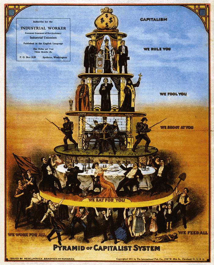 piramide van kapitalisme