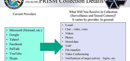Prism aftapsysteem