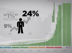 rijkdom in Amerika
